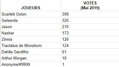 Votes du mois Vote_m10