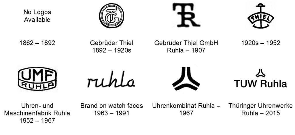 Les marques soviétiques pour l'exportation - Page 5 1_p1fn10