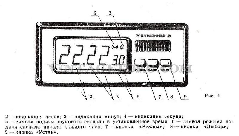 Réveil électronique de la Fabrique Expérimentale de Novossibirsk E510