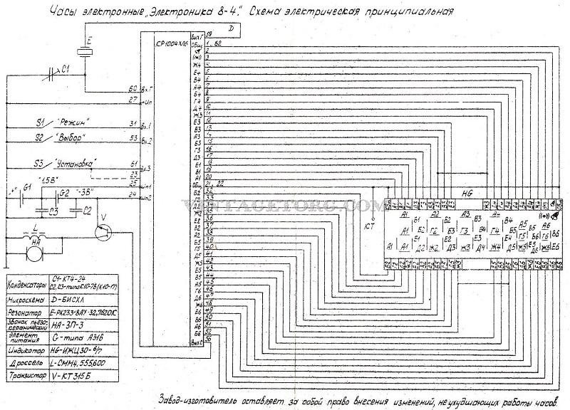 Réveil électronique de la Fabrique Expérimentale de Novossibirsk E810