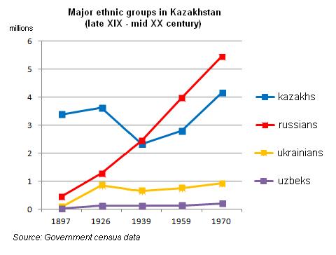 "Tchistopol ""RSS Kazakhe"" Kazakh10"