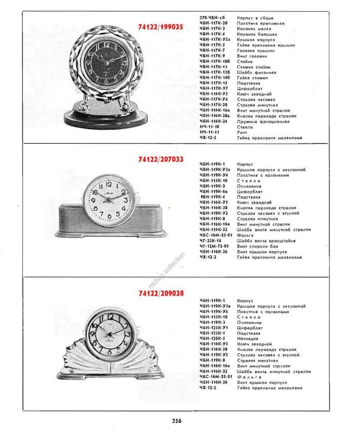 Horloge de table Voskhod et petite histoire de la Fabrique d'Horloges de Serdobsk Screen27