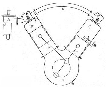 Motobécane 99Z et contre piston Abpc6b10