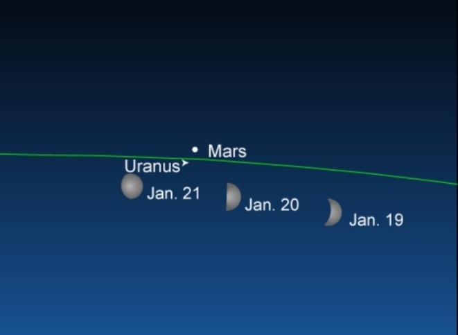planetarna događanja - Page 2 20210111