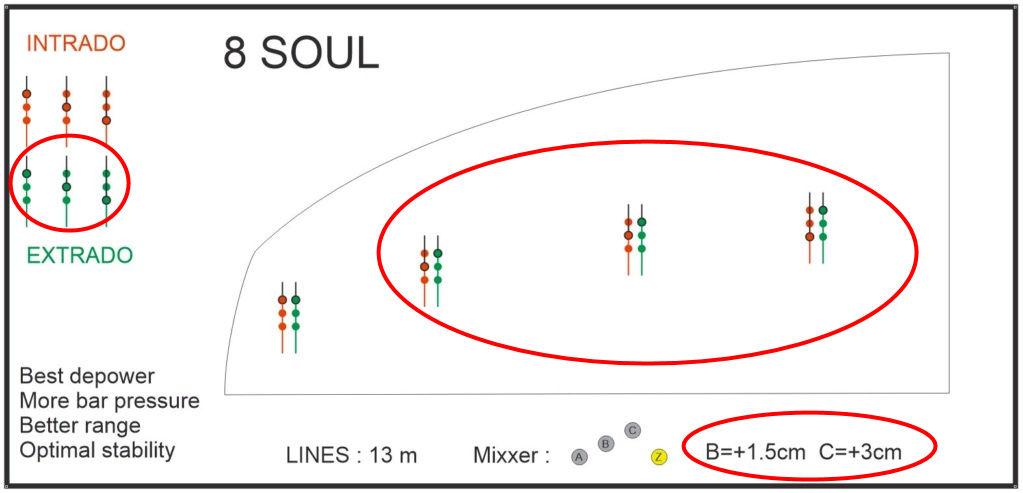 PMA's ( profile moment adjuster) pour la Soul: vos réglages?  Soul_810