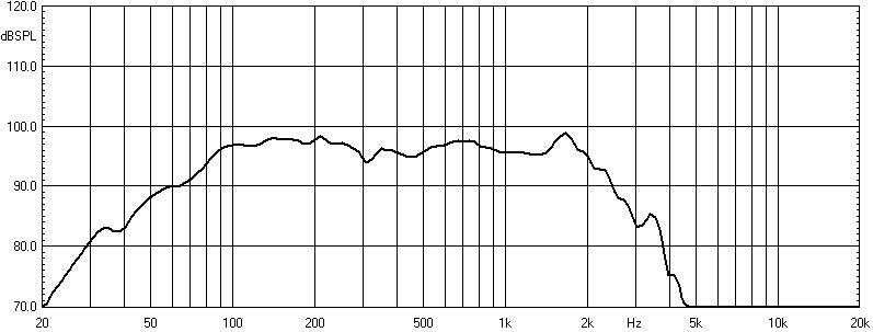 LEBEN CS600X vs PASS LABS INT 250 - Página 4 Htb1m410