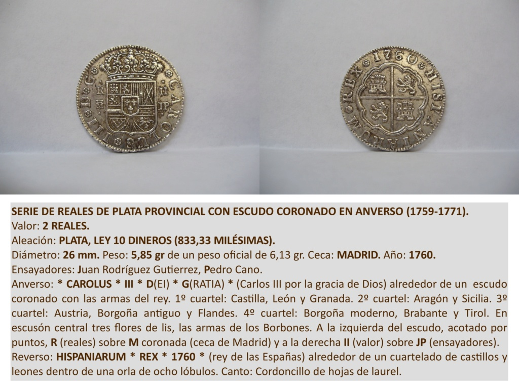 Mostrar monedas en la red Carlos22