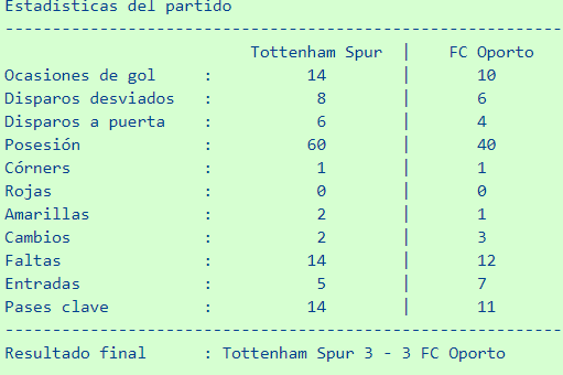 Resultados  Jornada 1 - Championsship Super League Tot110