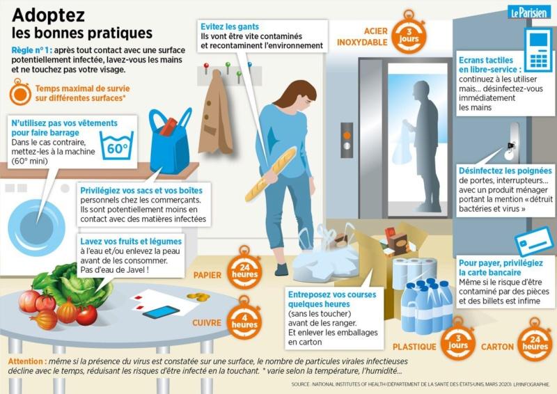 Épidémie/pandémie de Coronavirus/Covid 19 (2) - Page 31 Infogr11