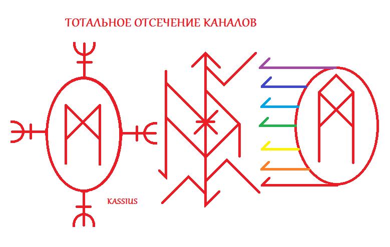 ТОТАЛЬНОЕ ОТСЕЧЕНИЕ ВРЕДОНОСНЫХ КАНАЛОВ (РАСКРЕСТ) Eau_aa12