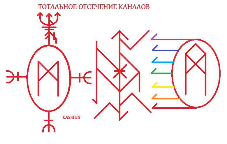 ТОТАЛЬНОЕ ОТСЕЧЕНИЕ ВРЕДОНОСНЫХ КАНАЛОВ (РАСКРЕСТ) Eau_aa13
