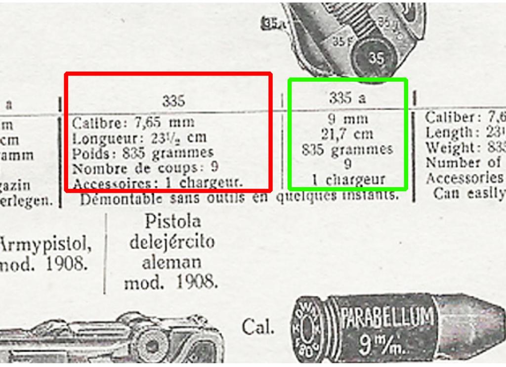 Le Luger dans les catalogues de vente de 1900 à 1934 - Page 2 Tablea10