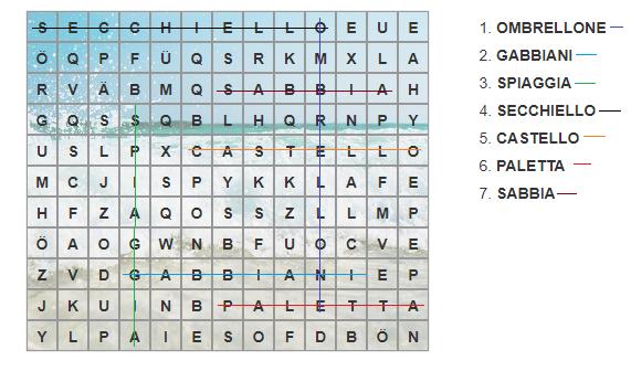 [SPECIAL GAME] Esito Missione: Metagramma e Crucipuzzle 19_cop10