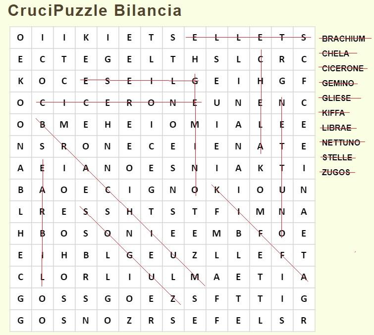 [HLF GAME] Esito Missione Costellazioni: CruciPuzzle Bilancia! Crucip20
