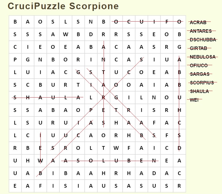 [HLF GAME] Esito Missione Costellazioni: CruciPuzzle Scorpione! Crucip21