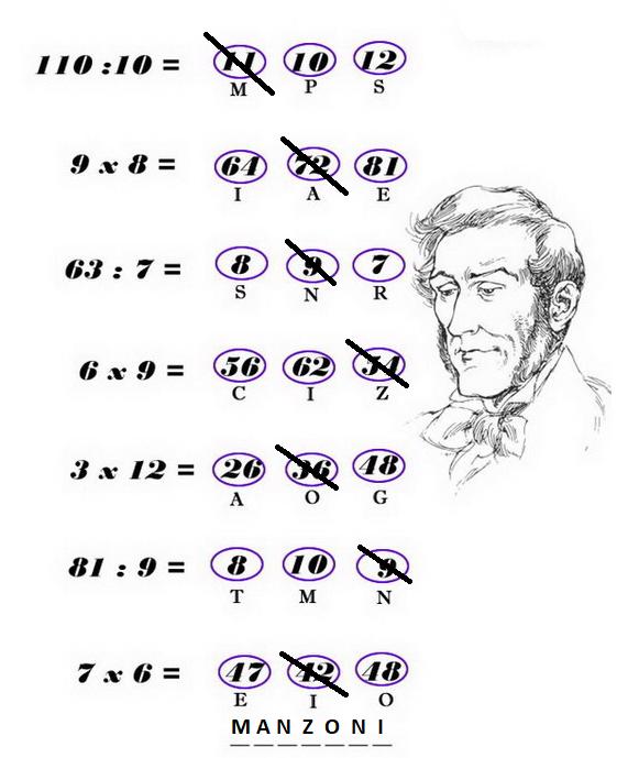 [SPECIAL GAME] Esito: Letteratura matematica e parole incatenate! Gioco_31