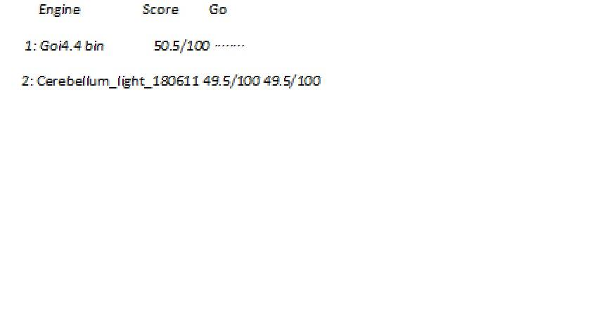 Cerebellum_light_180423  vs  Goi 4.3.1 Goi4_421
