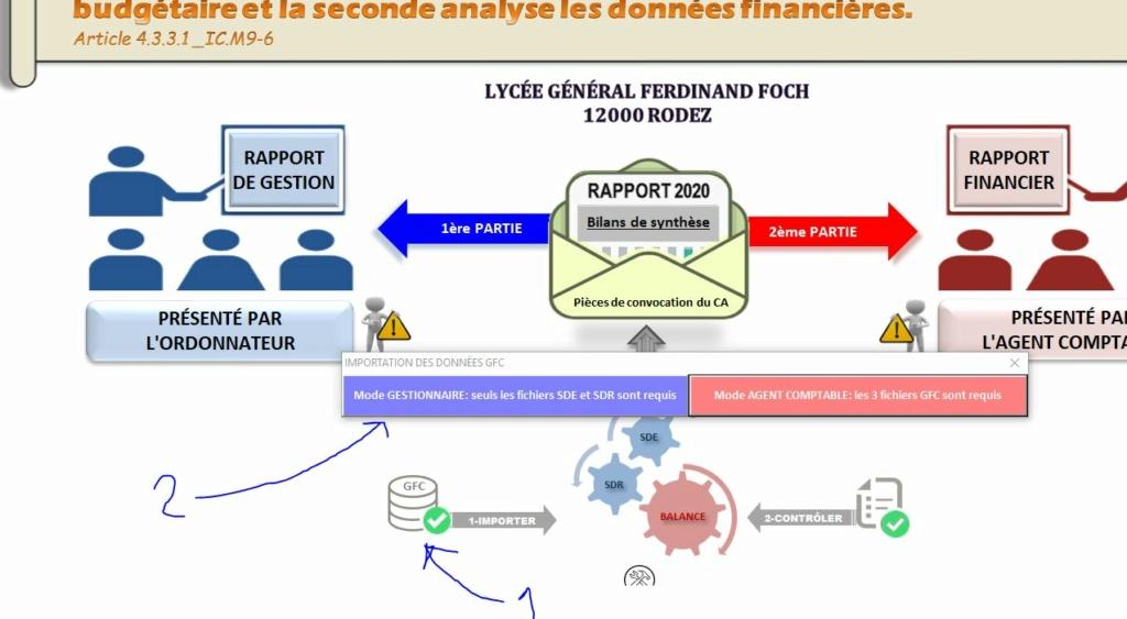 REPROFI, application d'analyse financière facile et accessible aux gestionnaires - Page 5 Captur33