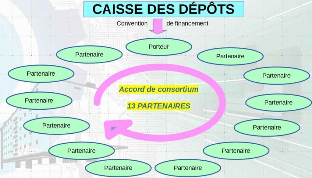 Campus des métiers et des qualifications et financement PIA Captur35