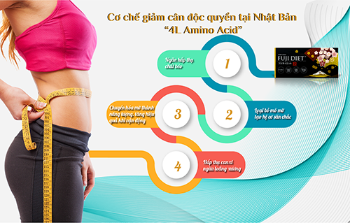 Cách lựa chọn viên uống giảm béo không chất Sibutramine Ce_ch_10