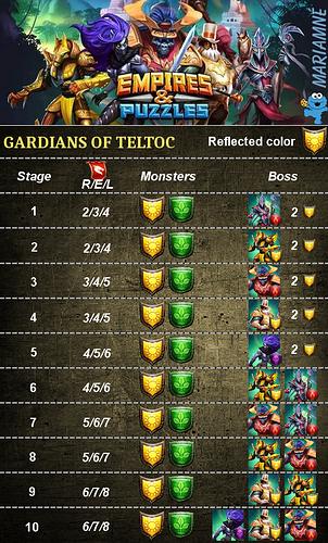 Guardiani di Teltoc 0e594310