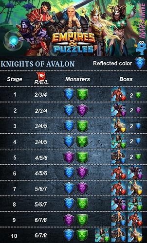 Cavalieri di Avalon 11abc310