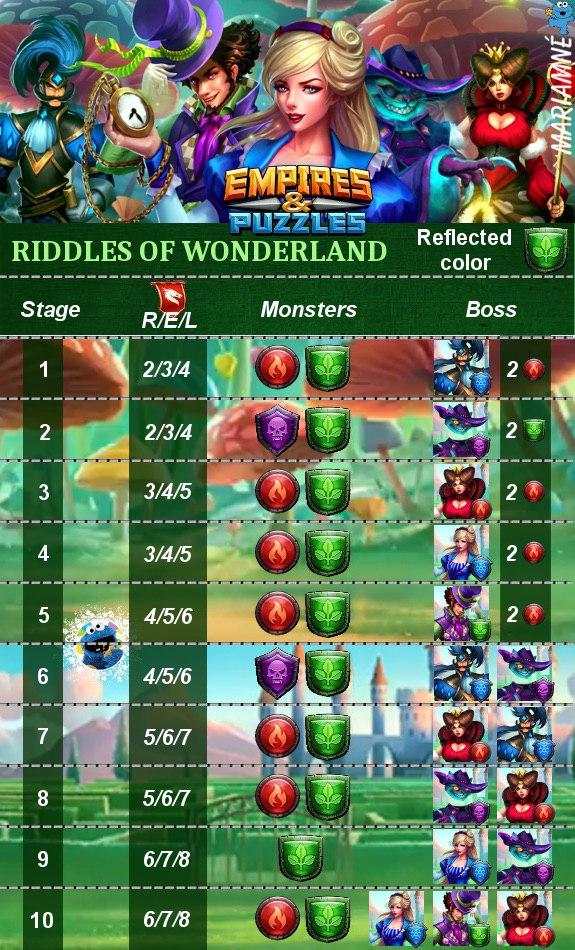 Wonderland 7ec9f110
