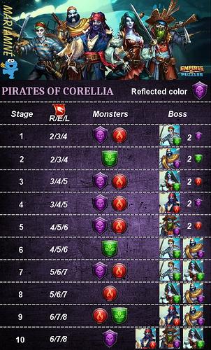 Pirati di Corellia A71e9210