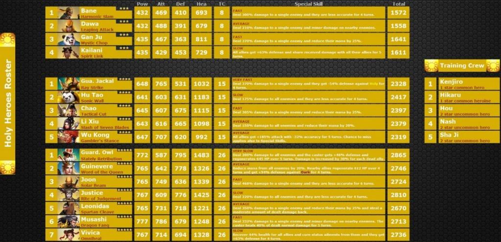 Classifica eroi Cf645910