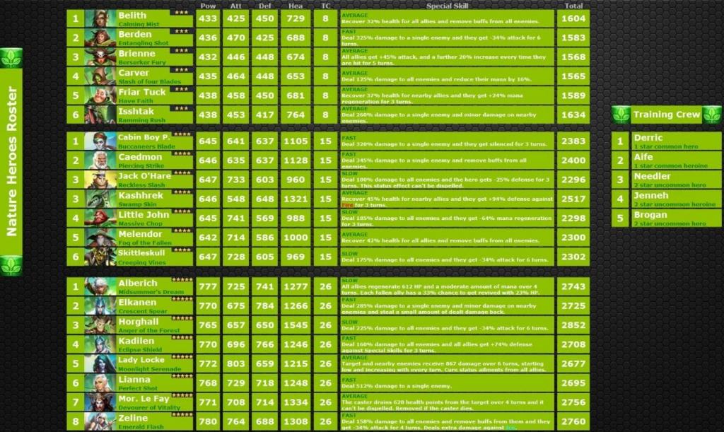 Classifica eroi E6b6a210