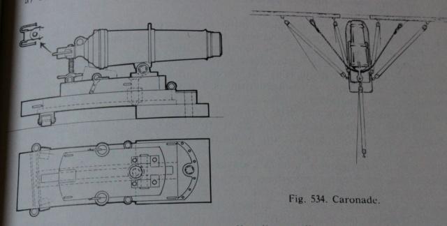 Goélette Enterprise MARYLAND 1799 1/51 de CONSTRUCTO - Page 13 Img_6213