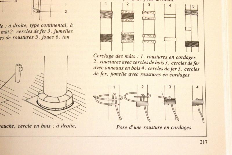 Bonhomme Richard : Partie-1 Coque & Pont (ZHL Model 1/48°) par Pierre Malardier - Page 32 Img_7223