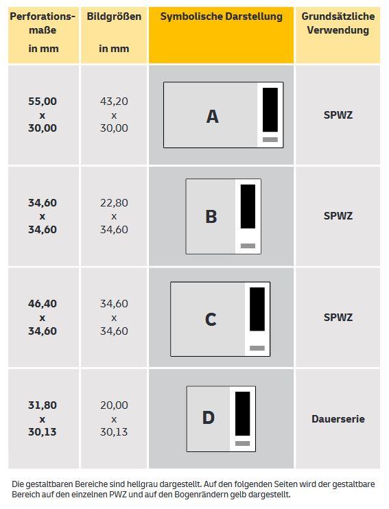 """Deutschland: Erste Briefmarke mit digitalen Matrixcode """"Digitaler Wandel"""" De_dig12"""