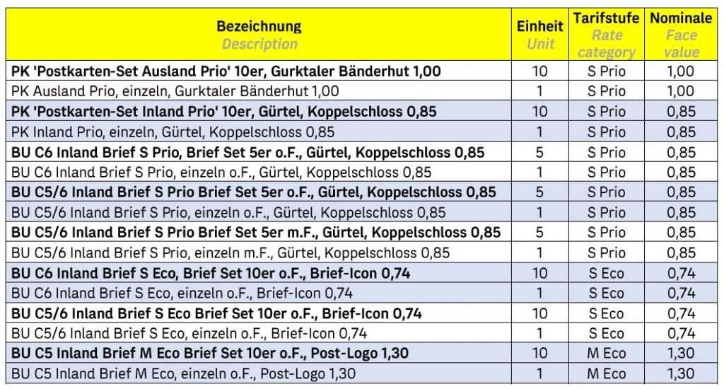 Ganzsachensortiment ab 1. April 2020 Gs_tar10