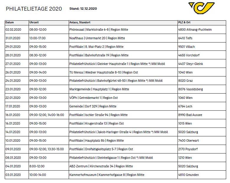 Ankündigung Philatelietage Jänner 2020 Philat10