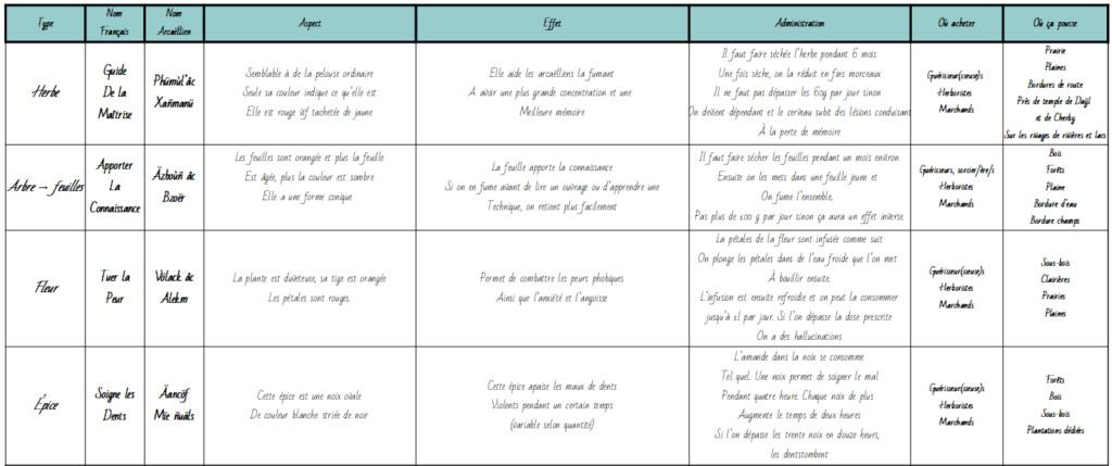 """Page FB """"Arcaëlle et autres - A.L Legrand"""" 70306410"""