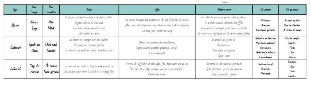 """Page FB """"Arcaëlle et autres - A.L Legrand"""" 810"""