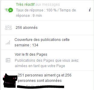 Facebook A.L Legrand - Arcaëlle et autres - Page 2 Stat10