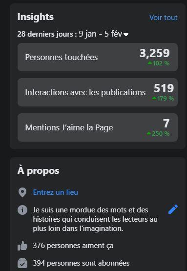 Facebook A.L Legrand - Arcaëlle et autres [Page Facebook Auteur] - Page 3 Stat19