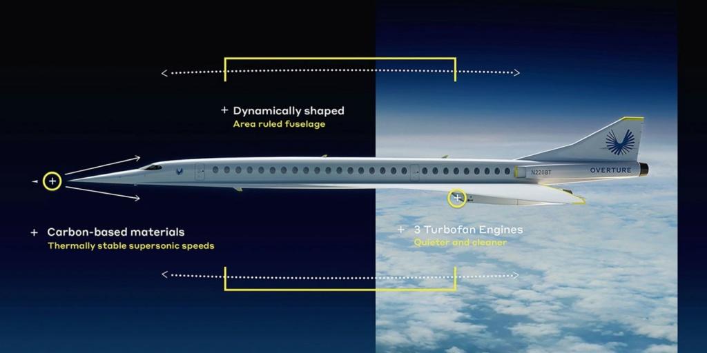 Сверхзвуковые пассажирские самолеты A22