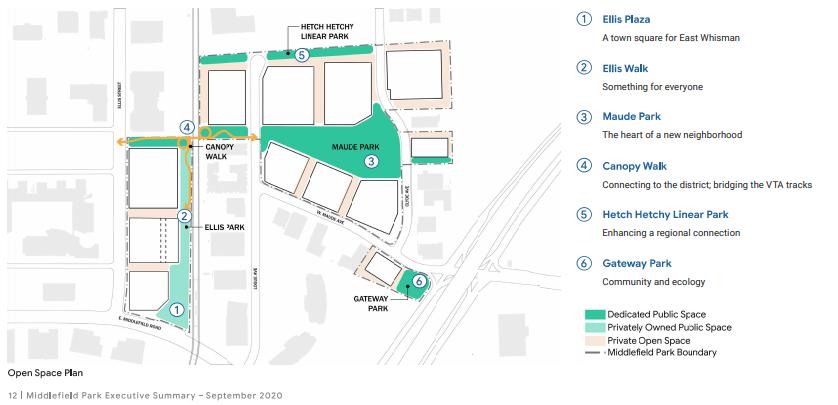 Middlefield Park - город для сотрудников. Google. США Aa19