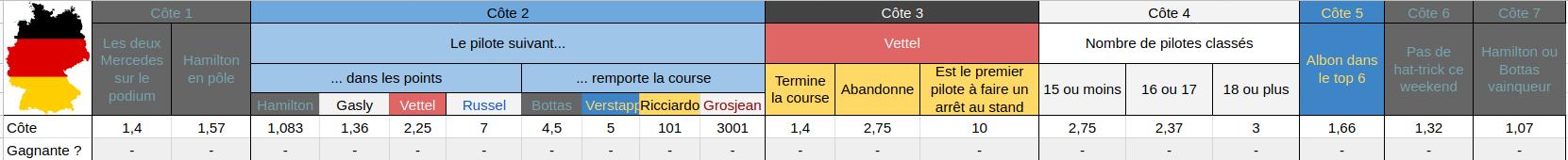 GP DE L'EIFEL — Aramco Grosser Preis Der Eifel 2020 Scree119
