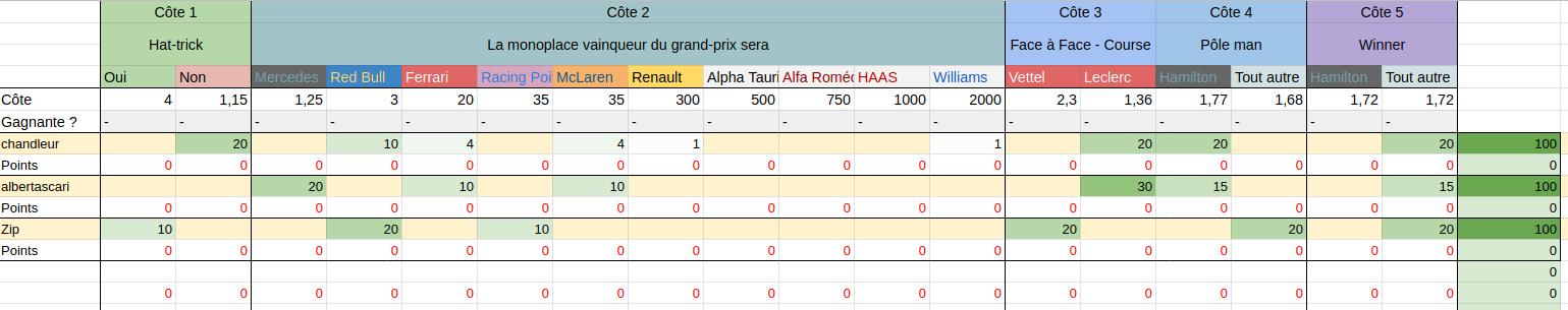 [2020] Formula Bet World Championship  Screen12