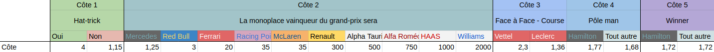 [Règlement] Formula Bet World Championship 2020 Screen14