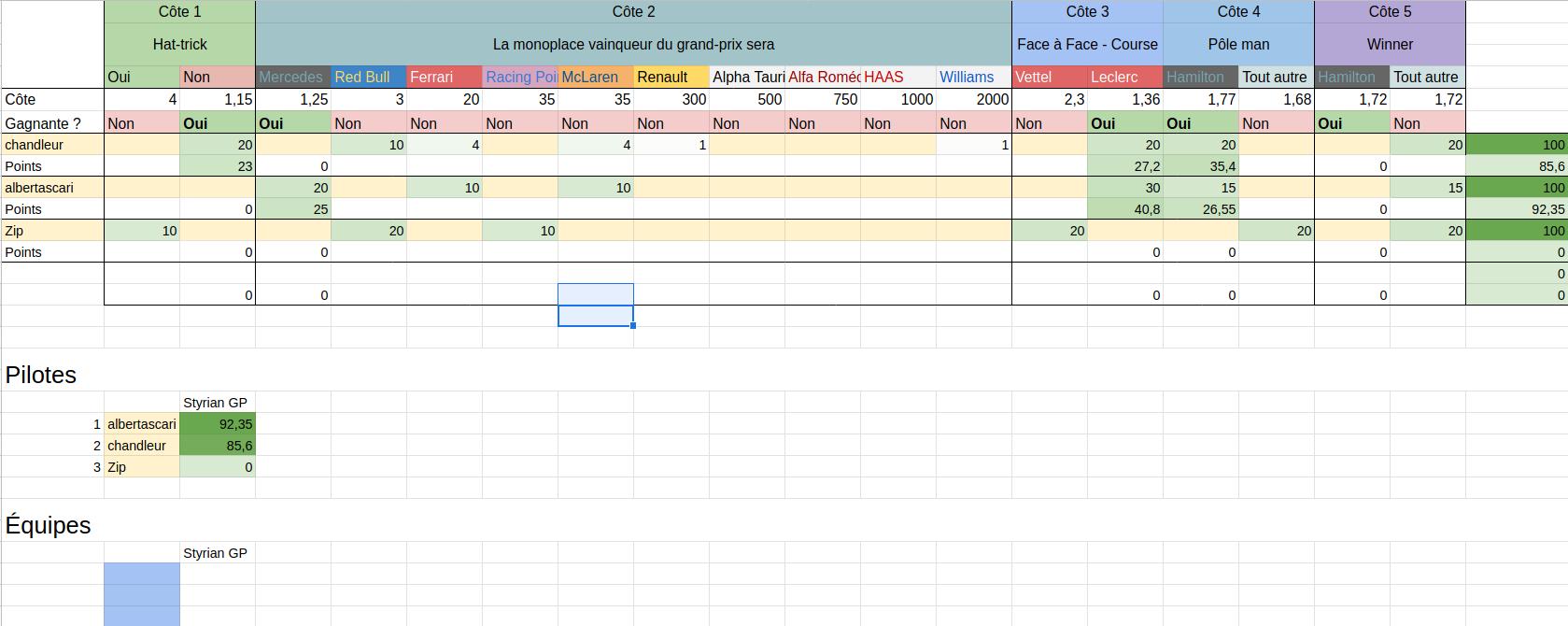 [2020] Formula Bet World Championship  Screen19