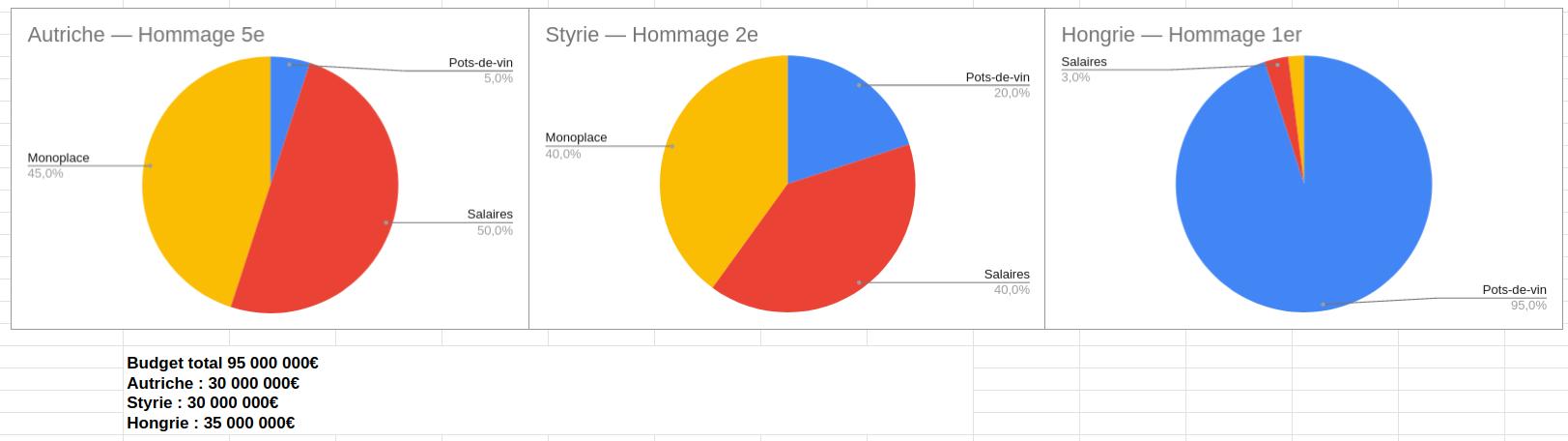[FMWC] Topic du championnat 2020 - Page 6 Screen32