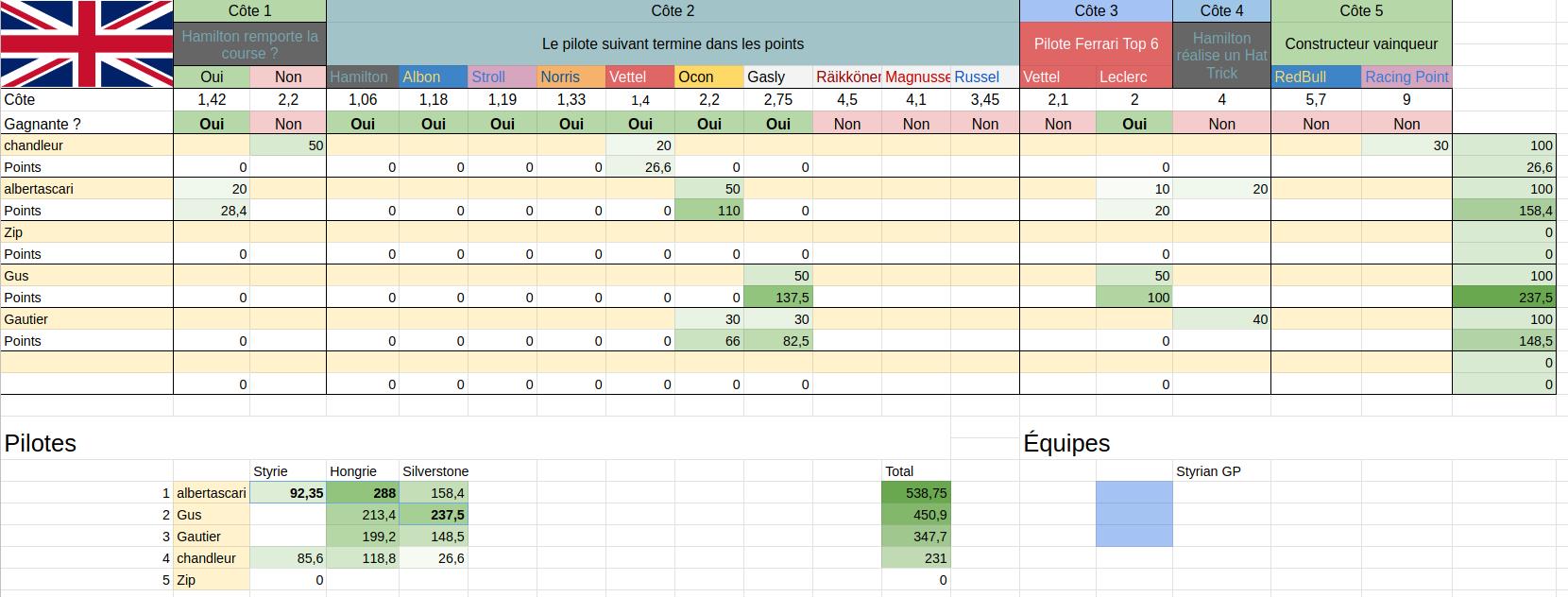 [2020] Formula Bet World Championship  - Page 3 Screen41