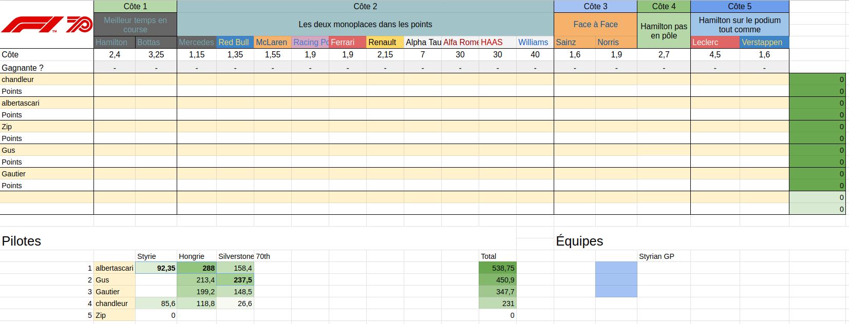 [2020] Formula Bet World Championship  - Page 3 Screen45
