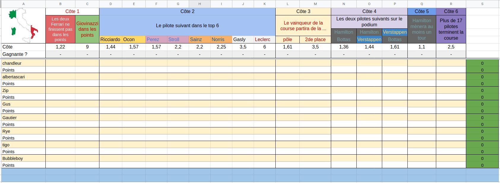 [2020] Formula Bet World Championship  - Page 8 Screen86