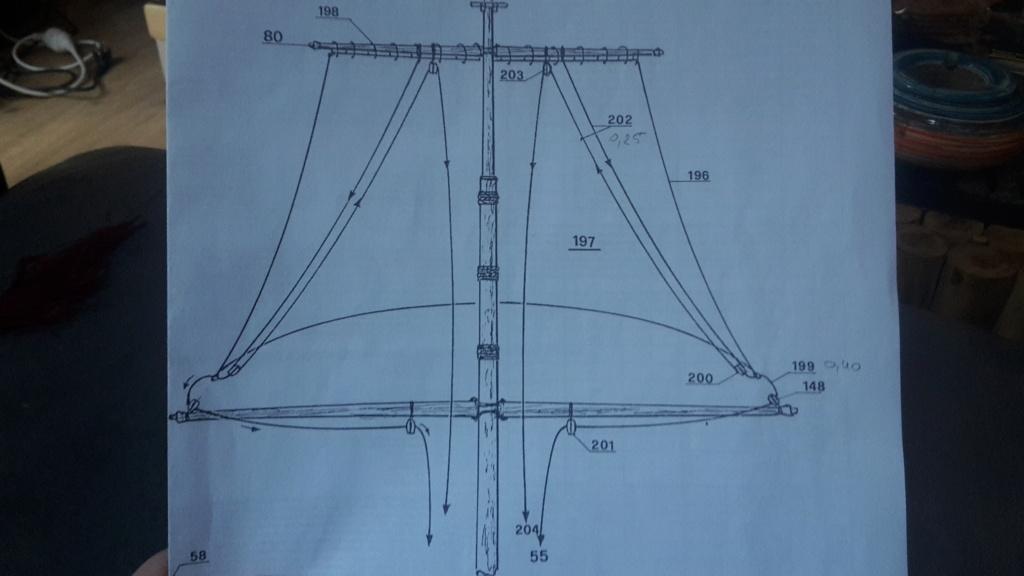 Bonhomme Richard : Partie-2 Gréement (ZHL Model 1/48°) par Pierre Malardier 20210488